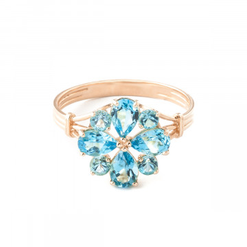 Blue Topaz Sunflower Cluster Ring 2.43 ctw in 9ct Rose Gold