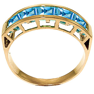 Blue Topaz Prestige Ring 2.25 ctw in 9ct Gold